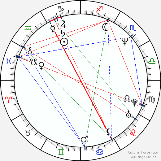 Julia Louis-Dreyfus wikipedie wiki 2017, 2018 horoskop