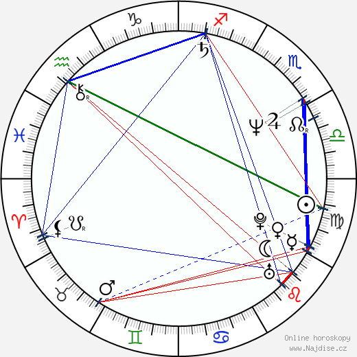 Julia Nickson wikipedie wiki 2019, 2020 horoskop