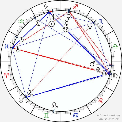 Julia Ormond wikipedie wiki 2018, 2019 horoskop