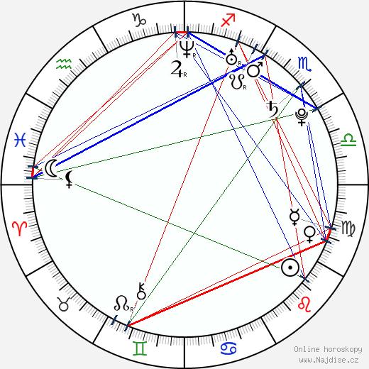 Julia Schneider wikipedie wiki 2017, 2018 horoskop