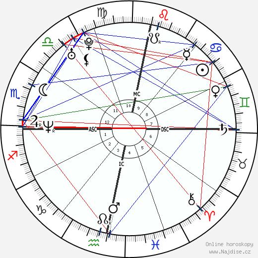 Julian Assange wikipedie wiki 2019, 2020 horoskop