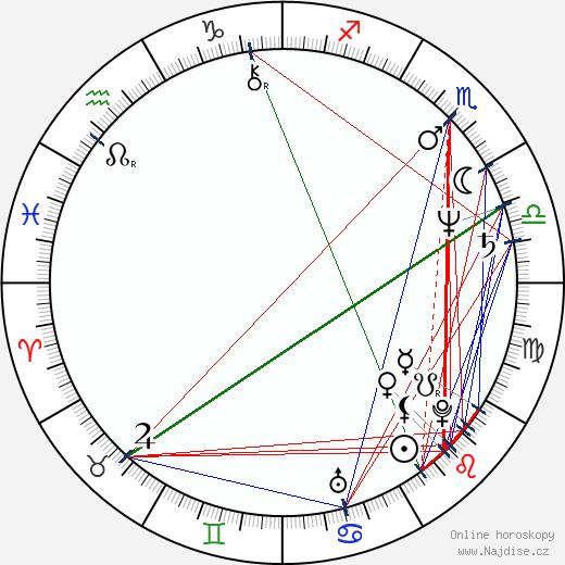 Julian Neil wikipedie wiki 2018, 2019 horoskop