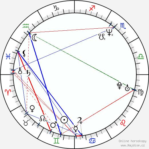 Julianna Margulies wikipedie wiki 2019, 2020 horoskop