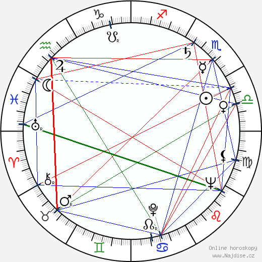 Julie Adams wikipedie wiki 2019, 2020 horoskop
