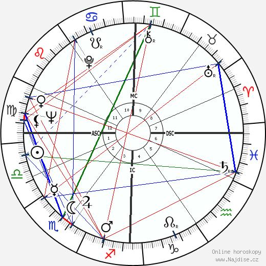 Julie Andrews wikipedie wiki 2018, 2019 horoskop