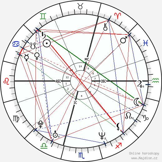 Julie Depardieu wikipedie wiki 2018, 2019 horoskop