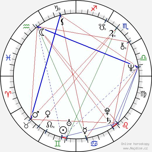 Julie Driscoll wikipedie wiki 2017, 2018 horoskop