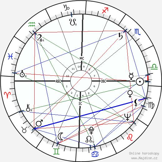 Julie London wikipedie wiki 2019, 2020 horoskop