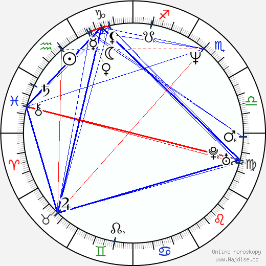 Julie McCullough wikipedie wiki 2019, 2020 horoskop