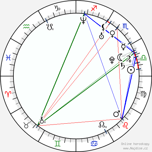 Julie Ølgaard wikipedie wiki 2017, 2018 horoskop