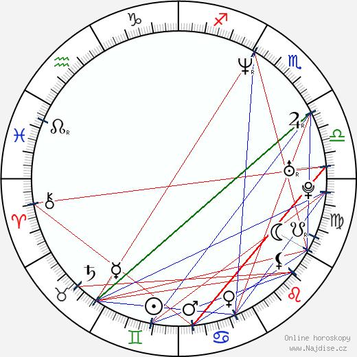 Julie St. Claire wikipedie wiki 2020, 2021 horoskop