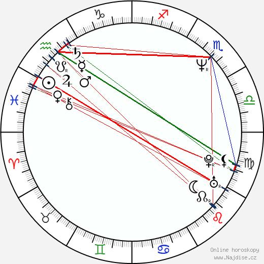 Julie Strain wikipedie wiki 2018, 2019 horoskop