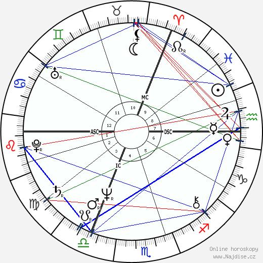 Julie Walters wikipedie wiki 2020, 2021 horoskop