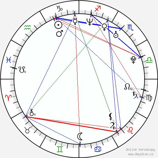 Julien Lacombe wikipedie wiki 2018, 2019 horoskop