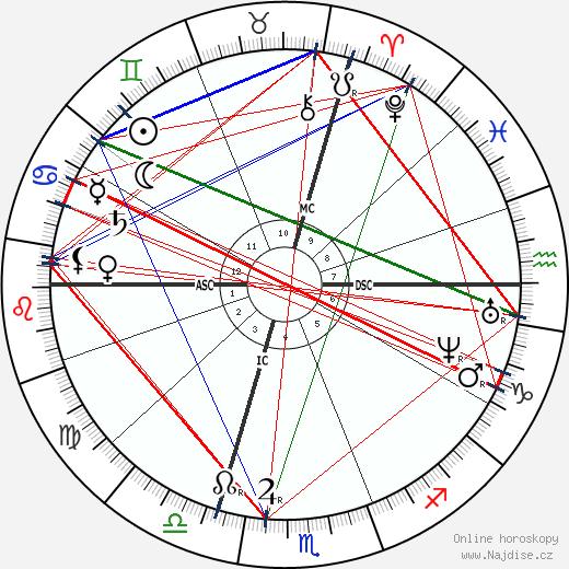 Julies-Elie Delaunay wikipedie wiki 2018, 2019 horoskop