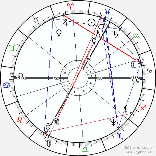 Juliette Binoche wikipedie wiki 2020, 2021 horoskop