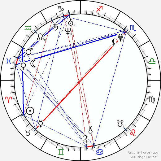 Juliette Lamboley wikipedie wiki 2018, 2019 horoskop