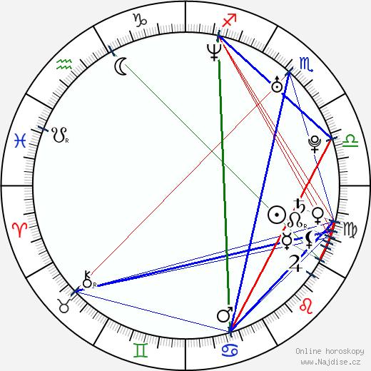 Júlio César Soares Espíndola wikipedie wiki 2017, 2018 horoskop