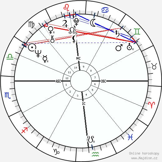 Julio Iglesias wikipedie wiki 2018, 2019 horoskop
