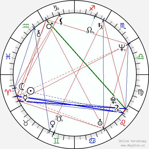 Julius Hirsch wikipedie wiki 2018, 2019 horoskop