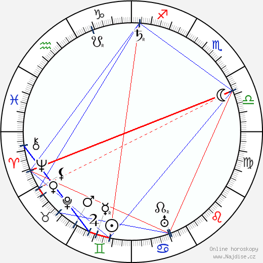 Julius Stallich wikipedie wiki 2017, 2018 horoskop