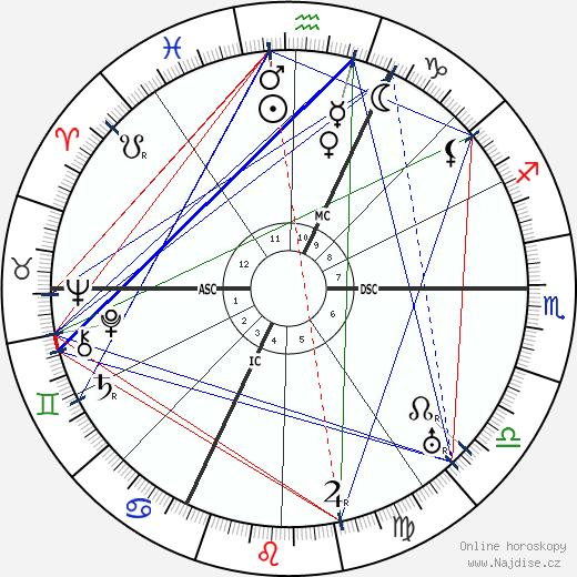 Julius Streicher wikipedie wiki 2020, 2021 horoskop