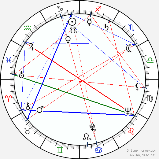 Július Vašek wikipedie wiki 2017, 2018 horoskop