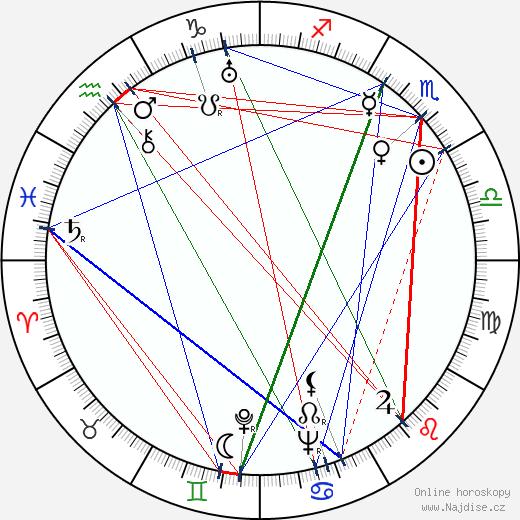 Julius Vegricht wikipedie wiki 2018, 2019 horoskop