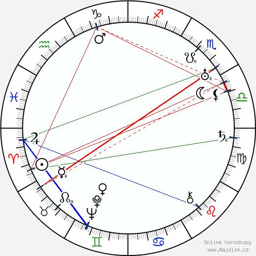Juliusz Łuszczewski wikipedie wiki 2017, 2018 horoskop