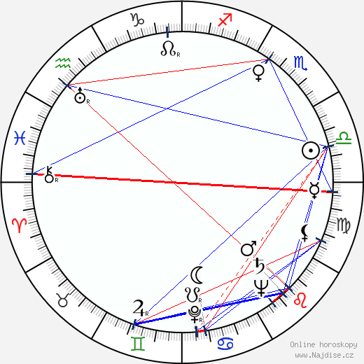 June Allyson wikipedie wiki 2019, 2020 horoskop