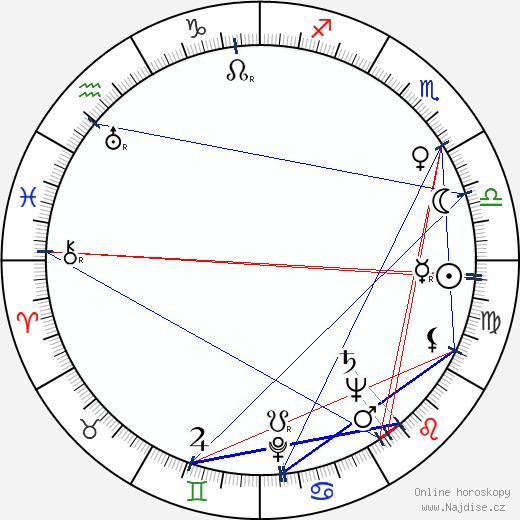June Foray wikipedie wiki 2019, 2020 horoskop