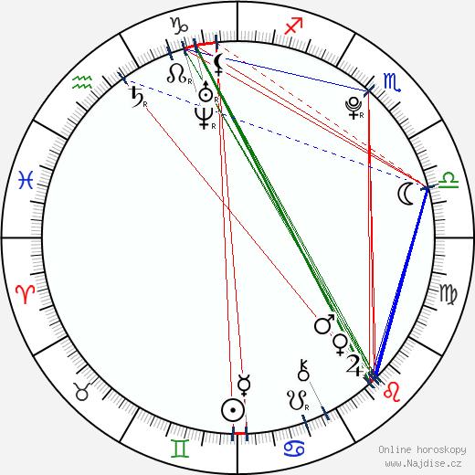 Jung Haewon wikipedie wiki 2018, 2019 horoskop