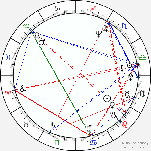 Jung-hwa Uhm wikipedie wiki 2019, 2020 horoskop