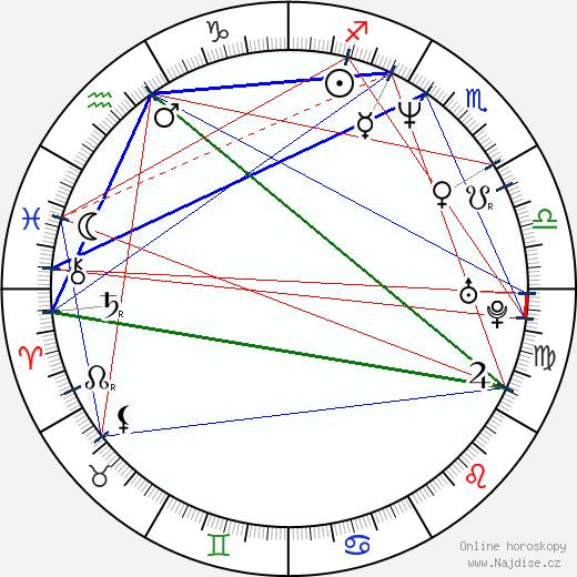 Junkie XL wikipedie wiki 2017, 2018 horoskop