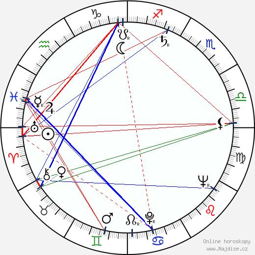 Jürgen Goslar wikipedie wiki 2019, 2020 horoskop
