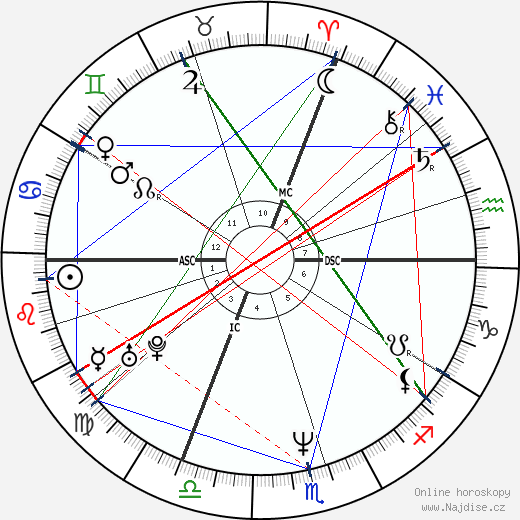 Jürgen Klinsmann wikipedie wiki 2019, 2020 horoskop