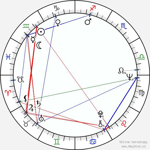 Jürgen Zartmann wikipedie wiki 2018, 2019 horoskop