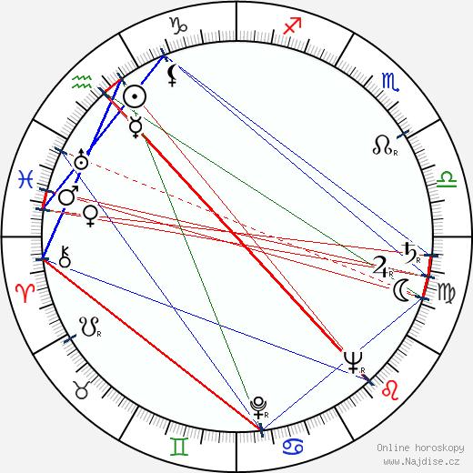 Jurij Ozerov wikipedie wiki 2020, 2021 horoskop
