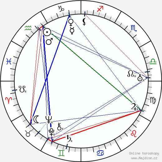 Jurij Tarič wikipedie wiki 2018, 2019 horoskop