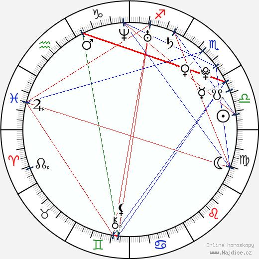 Jurnee Smollett wikipedie wiki 2020, 2021 horoskop