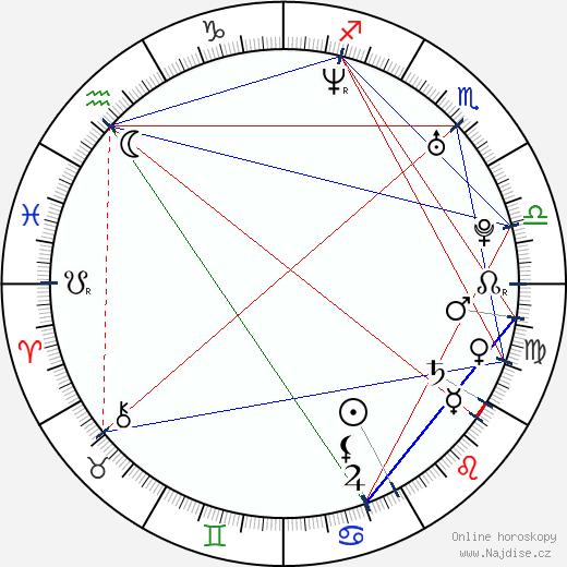 Justin Bartha wikipedie wiki 2019, 2020 horoskop