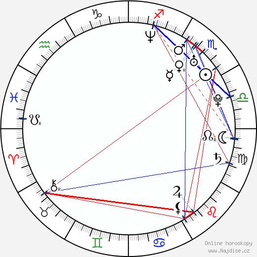 Justin Guarini wikipedie wiki 2018, 2019 horoskop