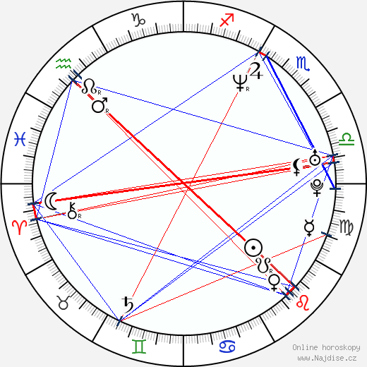 Justin Theroux wikipedie wiki 2019, 2020 horoskop