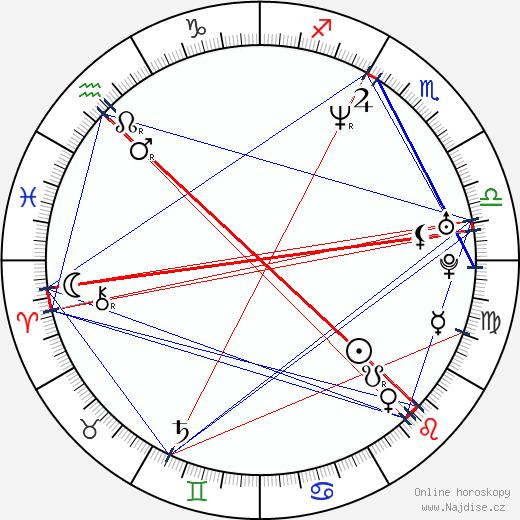 Justin Theroux wikipedie wiki 2018, 2019 horoskop