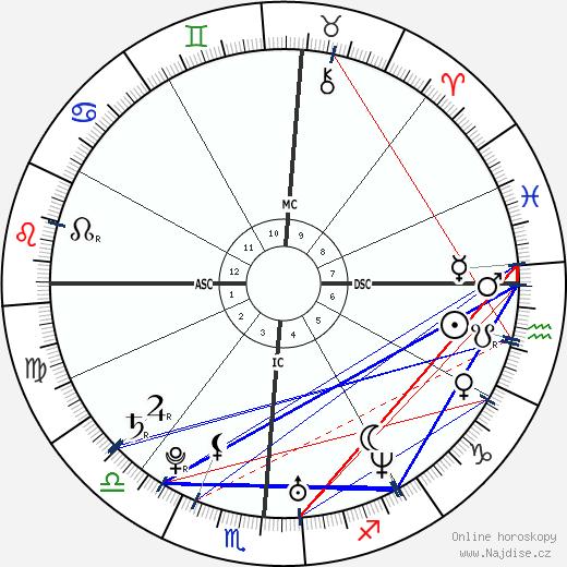 Justin Timberlake wikipedie wiki 2018, 2019 horoskop