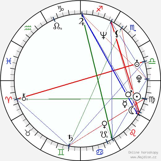 Justina Machado wikipedie wiki 2018, 2019 horoskop