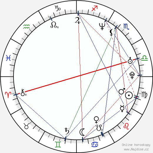 Justine Musk wikipedie wiki 2019, 2020 horoskop