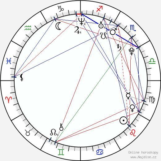 Justine Wachsberger wikipedie wiki 2019, 2020 horoskop