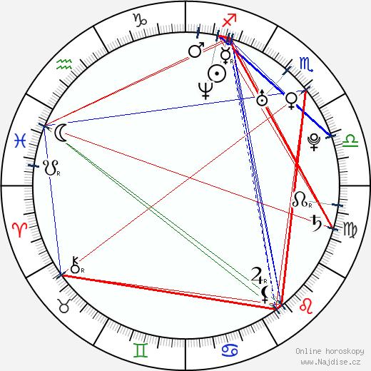 K. D. Aubert wikipedie wiki 2017, 2018 horoskop