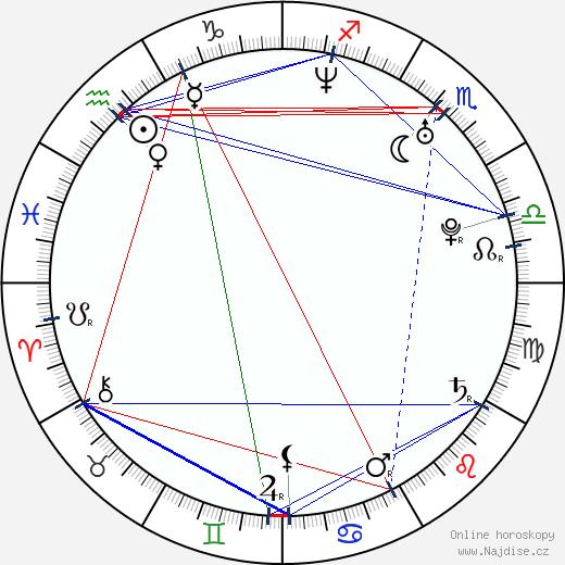 K'nann Abdi Warsame wikipedie wiki 2018, 2019 horoskop